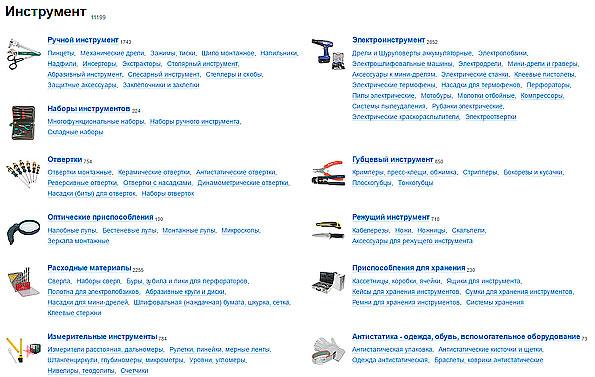 магазин чип и дип в спб каталог товаров в спб