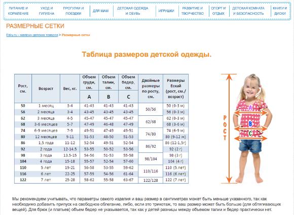 Список детской одежды для составления бизнес плана