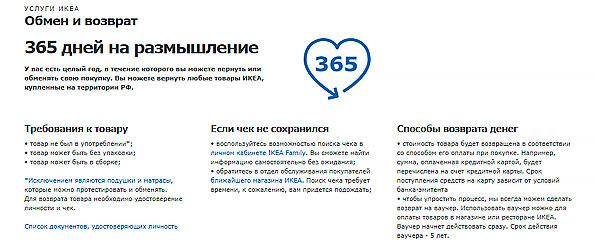 тест онлайн магазина Ikea в санкт петербурге