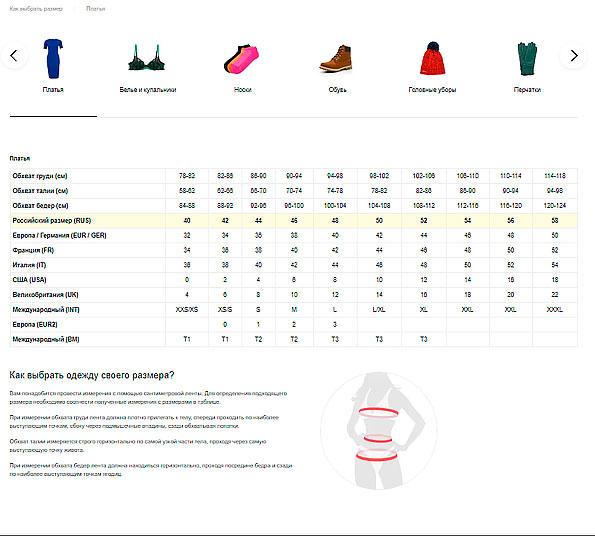 8d4367b8e Тест онлайн-магазина «Lamoda» в Санкт-Петербурге